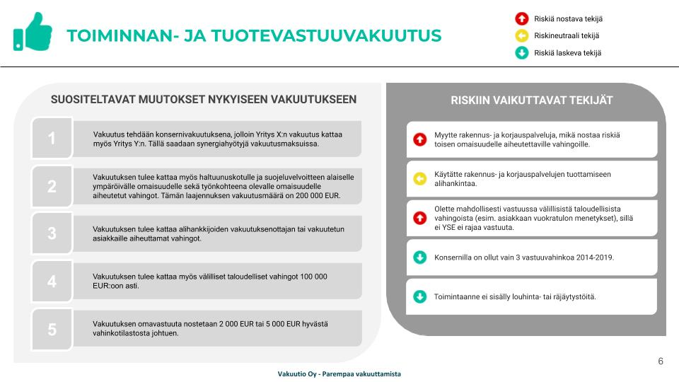Toiminnan- ja tuotevastuuvakuutuksen suosituksen yhteenveto